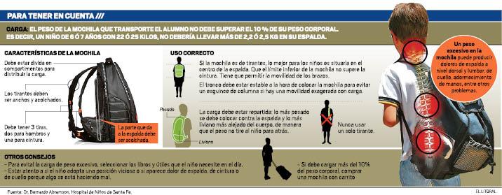 Info mochila_fmt
