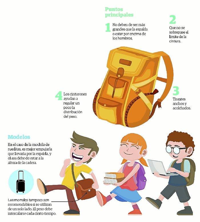 como-llevar-la-mochila-escolar-jpg_700x0